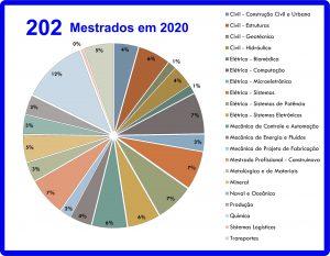 total de defesas em 2020
